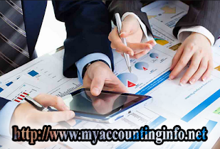need of Accounting Information System