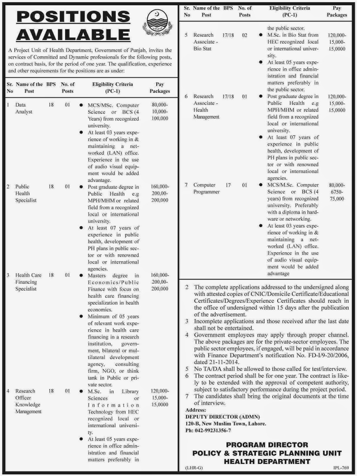 Govt Of Punjab Health Department Jobs