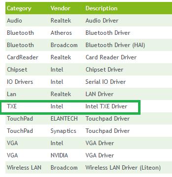Intel txe driver