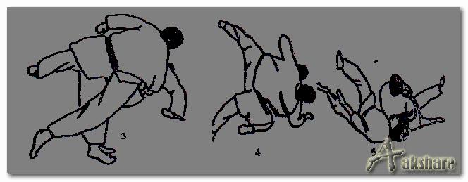 Teknik Dasar Bantingan Soto-Makikomi - Beladiri Judo
