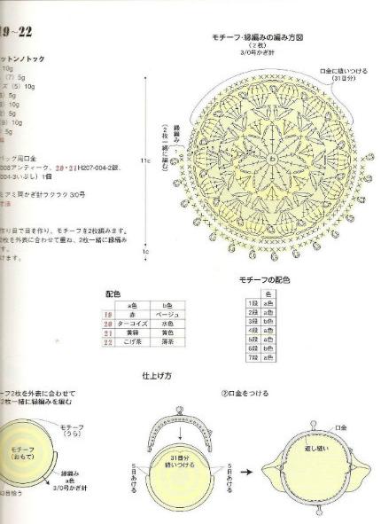 Monedero de Crochet para armazon Patron - Patrones Crochet