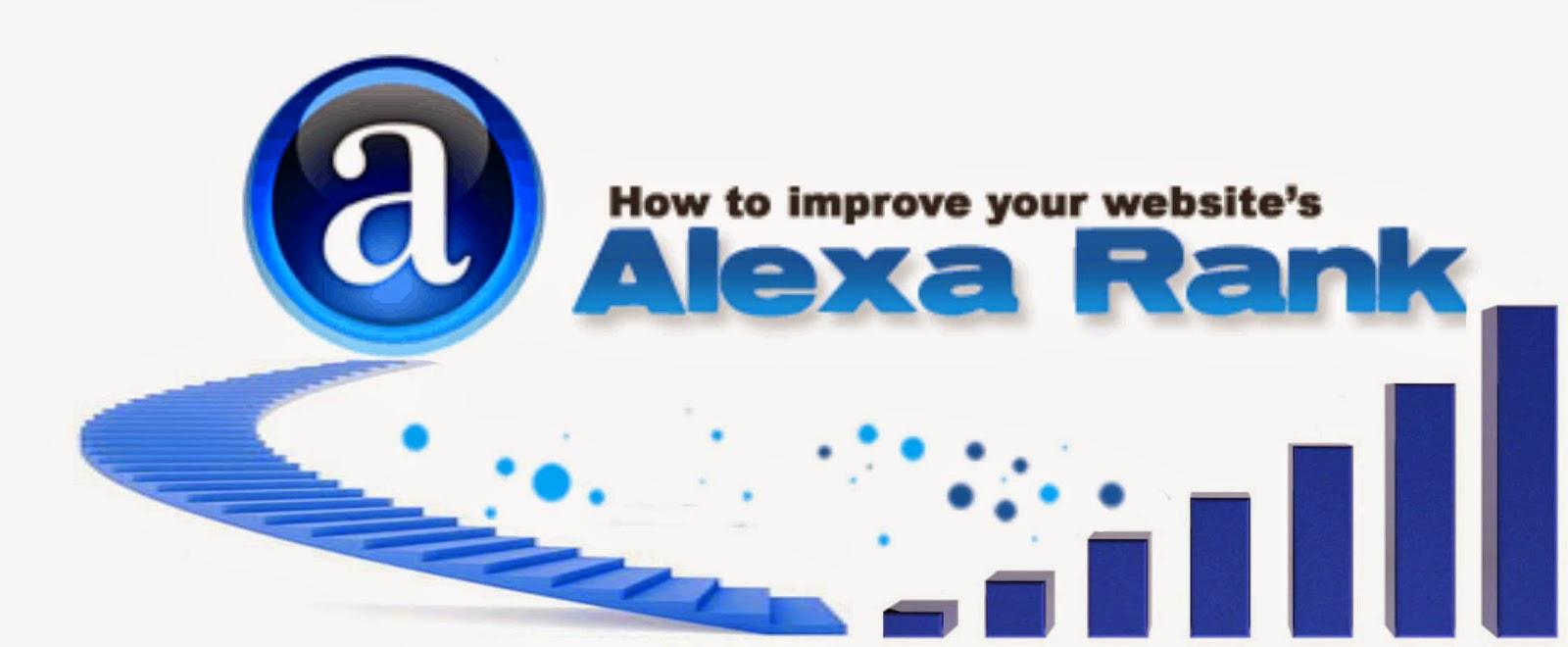 http://biokom-pti.blogspot.com/2014/06/penjelasan-mengenai-alexa-alexa-internet-amazon.html