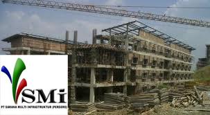 Lowongan Kerja 2013 Sarana Multi Infrastruktur Januari 2013 Bidang Ekonomi & SDM