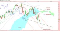 analyse technique cac canal 16/06/2015