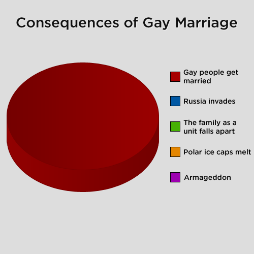 consequences-of-gay-marriage.png