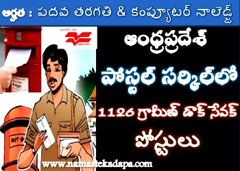 Andhra Pradesh Postal Recruitment