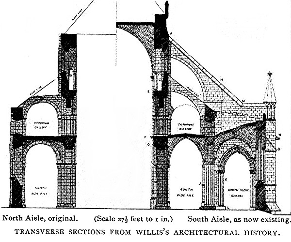 Architectural Features Glossary Gothic Architecture Features