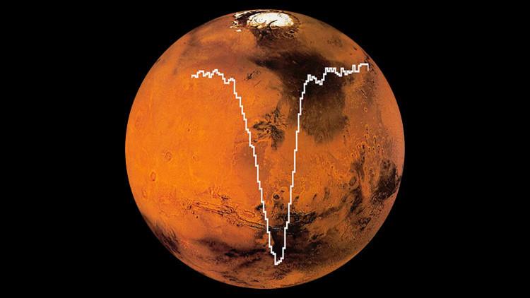 Átomos de oxigeno en Marte