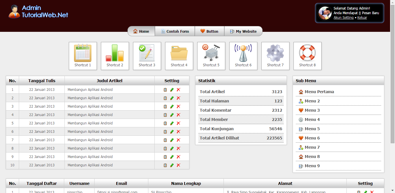 Download 6 Template CSS Halaman Administrator Website