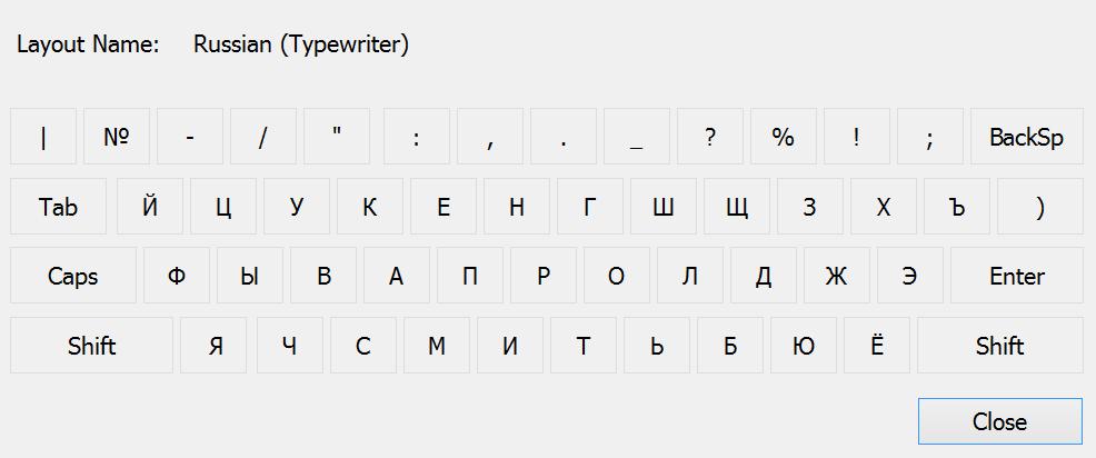 Соло На Клавиатуре 8.2 Русски