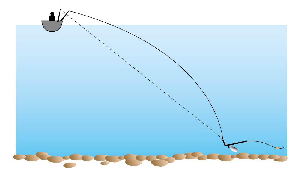 рыбалка на реке плетенка