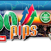 Download gratis software FOREX 1000 PIPS
