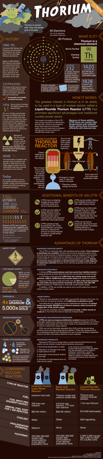 thorium the next generation of nuclear power