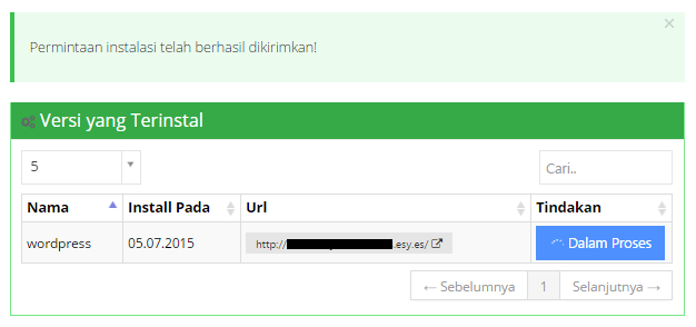 Cara Menginstall WordPress di Self Hosted