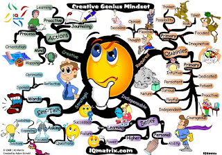 Tips Melatih Otak - Memacu dan Menjaga Kreatifitas Otak