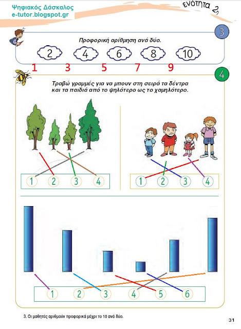 Κεφ. 9 - Σύγκριση μεγεθών - Ενότητα 2
