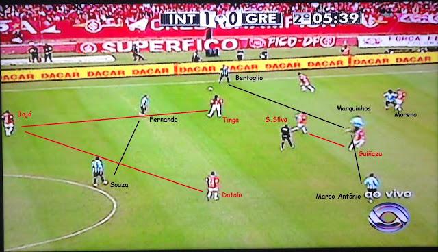 Grêmio no 4-4-2 losango com recuo de Bertoglio.