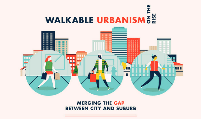 Image: Walkable Urbanism On The Rise