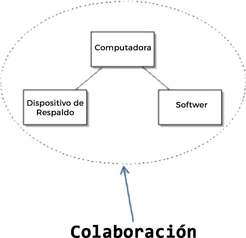 softwero  los 13 diagramas uml y sus componentes  1  2