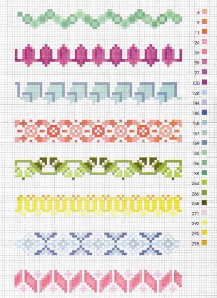 Patrones y esquemas gratis: Cenefas con formas