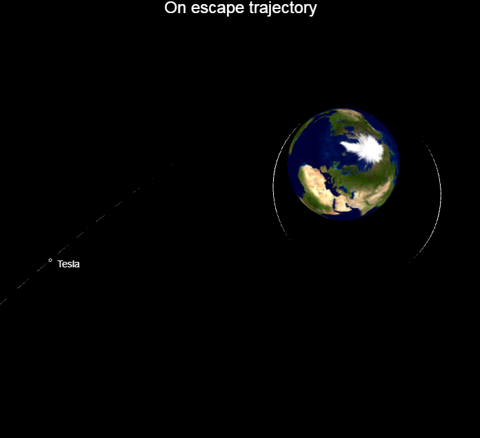Interactive Animation of Tesla Roadster Trajectory