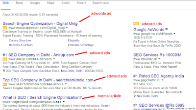 Google adwords in SEM - search engine marketing