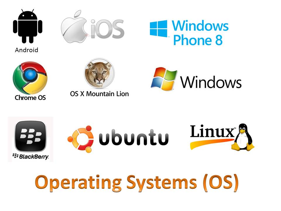 Mac Operating System Free Download Full Version Iso 64 Bit