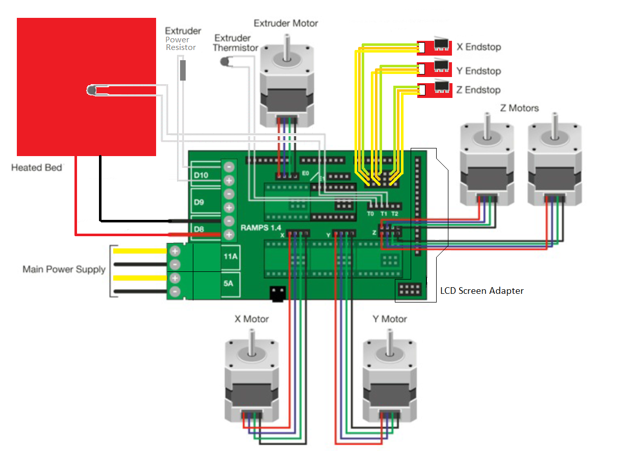 Reprap Schematic on 3d Printer End Stop Wiring