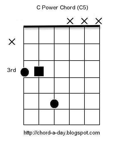 A New Guitar Chord Every Day: Advanced Guitar Power Chords