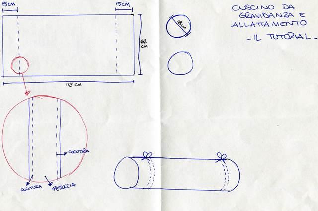 La forma delle nuvole tutorial per fare il cuscino da for Misure cuscino carrozzina