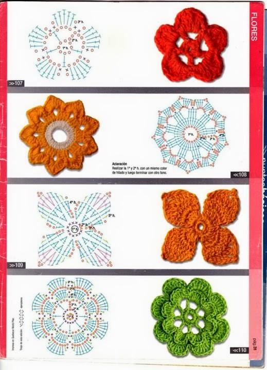 Flores De Crochet Patron ES