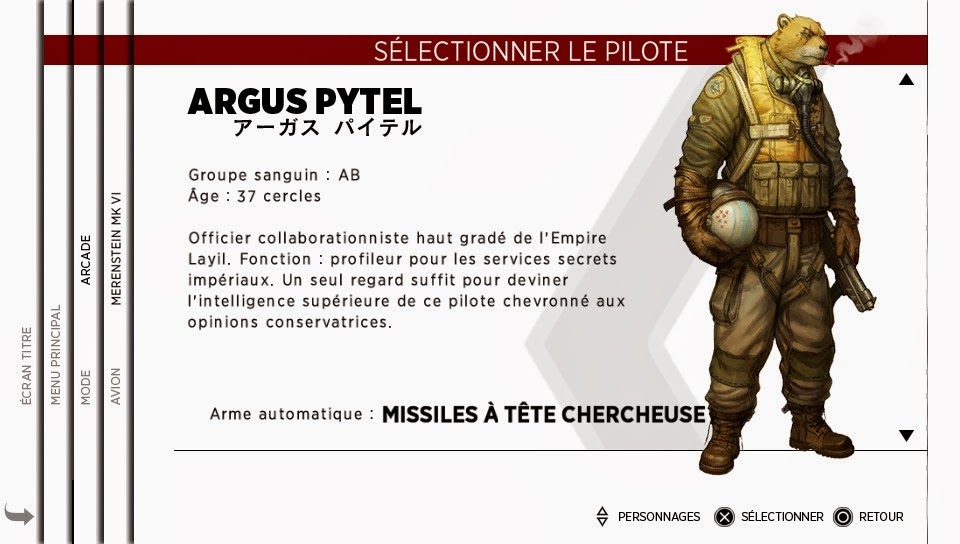 Personnage Argus Pytel - Sine Mora