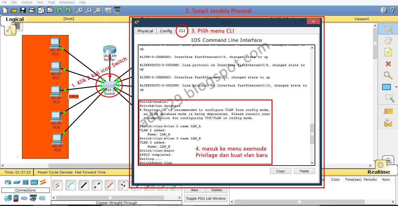 Jaringan Vlan Dengan Router Andika Dwi Putra Configure Terminalinterface Range Fa0 4fa0 24switchport Mode Gambar 15