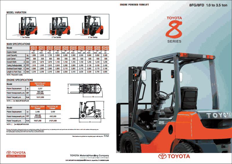 TOYOTA Forklift 8 SERIES PNEU 1-3.5 TON pdf