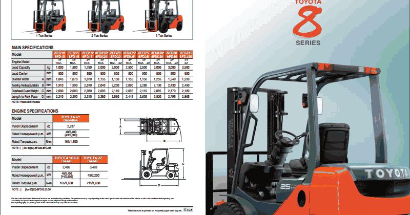 Toyota Forklift Repair Manual Download