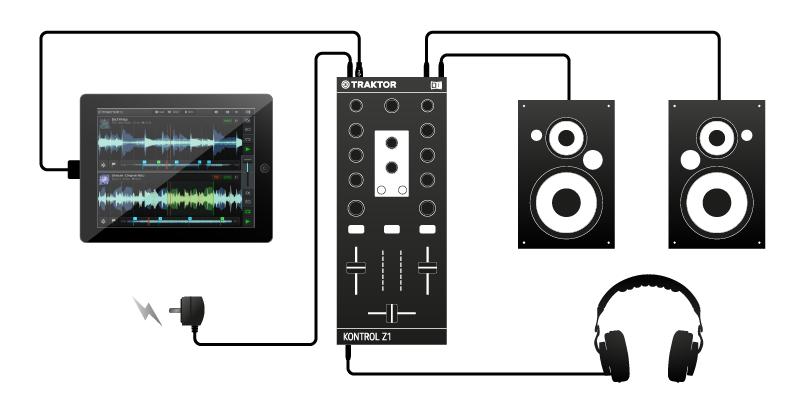 CULTURA DE DJ - O Blog Magazine de Digital DjingTraktor Z1 Setup