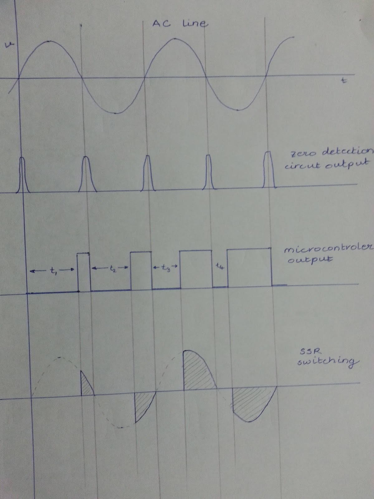 Electronics September 2015 Zero Crossing Circuit The Cross Detection Is Nothing But A That Will Generate Pulse When Ac Voltage Crosses Volts