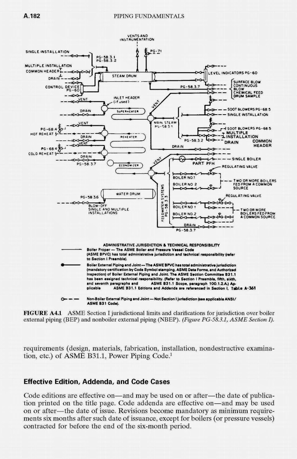 Colorful Multiple Boiler Piping Diagram Crest - Wiring Diagram Ideas ...
