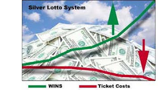 winning lotto system