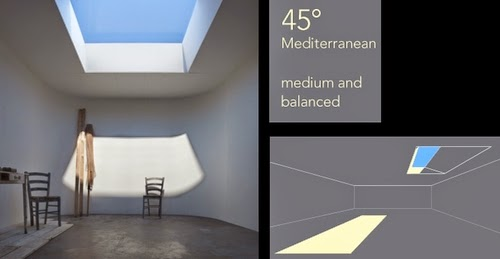 03-Mediterranean-Sun-CoeLux-Natural-Illusion-Sky-and-Sun-in-a-Led-Light-www-designstack-co