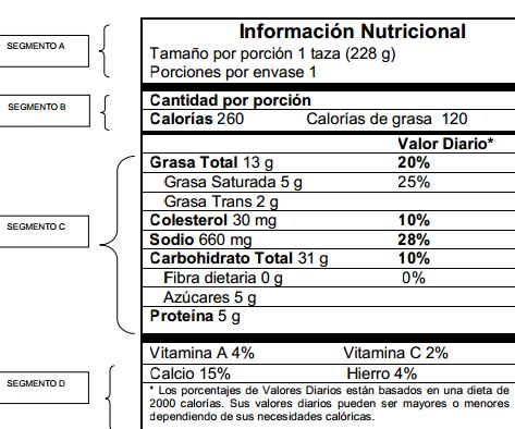 Boca de fresa informacion nutricional en los empaques de alimentos - Valor nutricional de los alimentos tabla ...