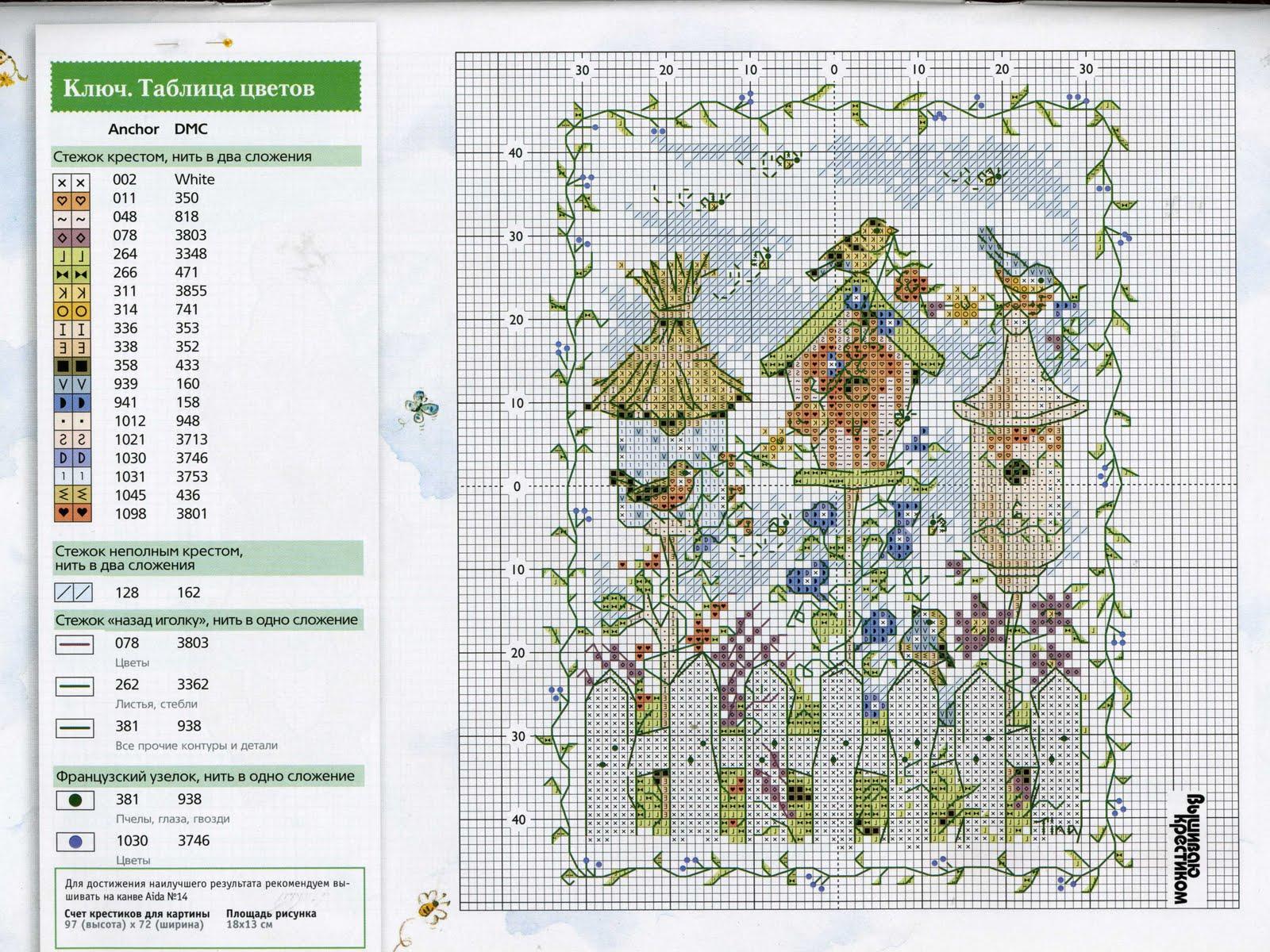 Схемы для вышивки крестом из журналов 160