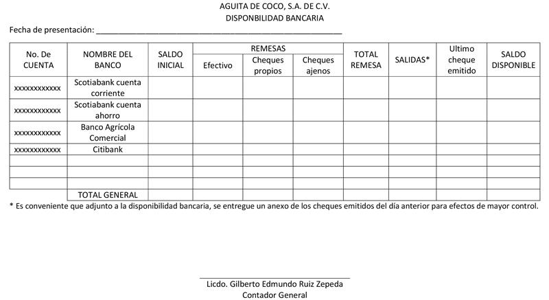 DISPONIBILIDAD BANCARIA ~ Educaconta