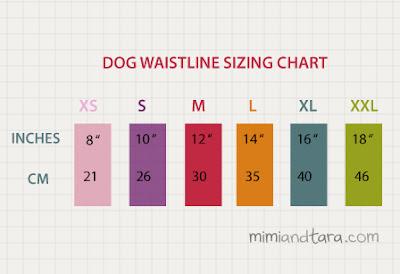dog waistline chart