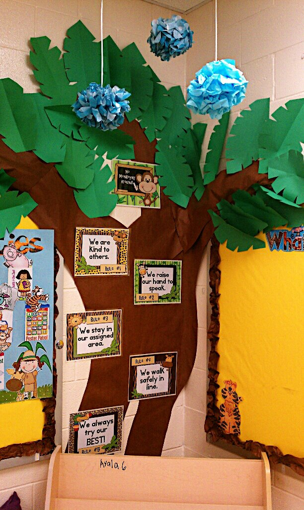 Mrs ayala 39 s kinder fun august first for Rainforest decorations