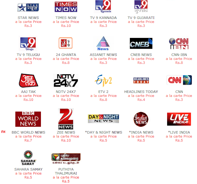 List of Channels in Airtel TV DTH Channel list with numbers on Airtel TV