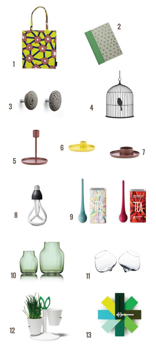 Regali di natale oggetti di design sotto i 50 euro blog for Oggetti da regalo