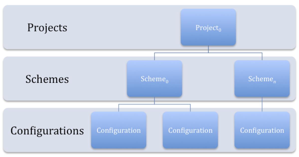 Pollution essay writing xcode makefile - essayhelp48.web