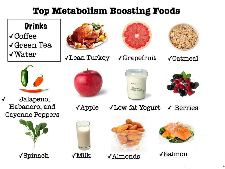Metabolism boosting essential oils uses