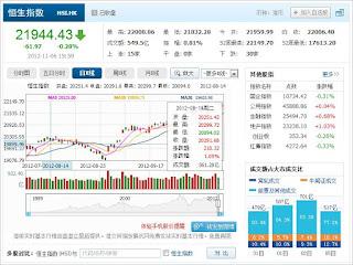 中国株コバンザメ投資 香港ハンセン指数1106